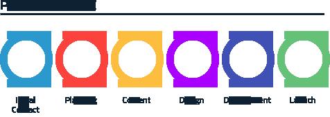 raleigh web design website development
