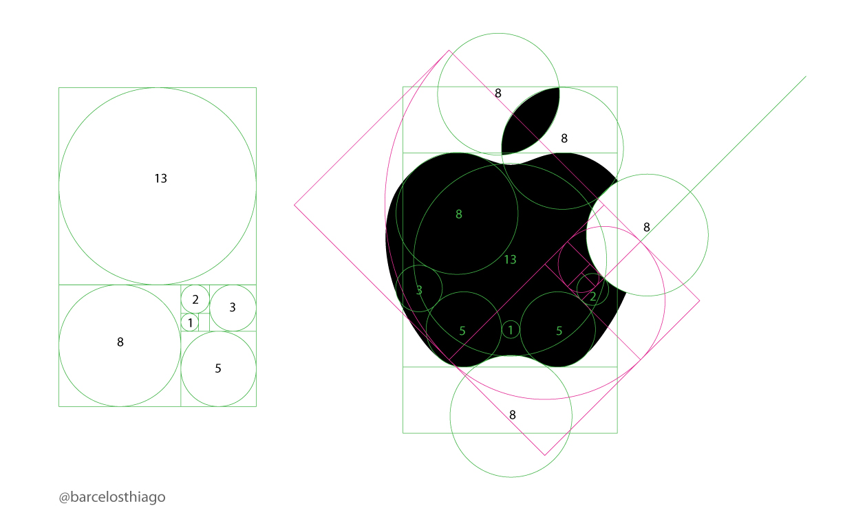 evolution of the apple logo design raleigh nc