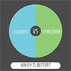 Custom Web Design Raleigh
