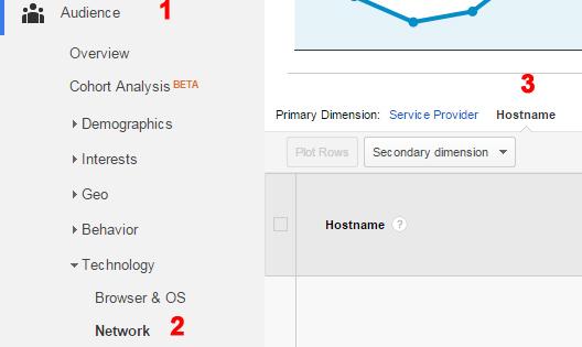 Finding Valid Hostnames in Google Analytics