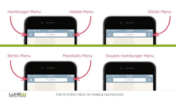 5 web design trends to avoid theedesign for First choice mobile site