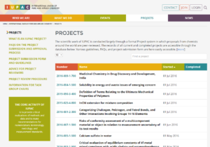 IUPAC Projects Page