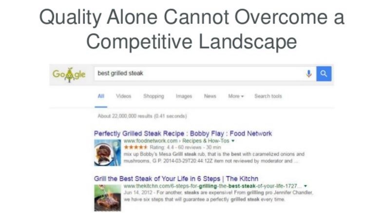 Quality Alone Can't Overcome a Competitive Landscape
