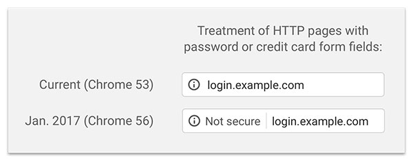 HTTPS vs HTTP Google Chrome Notification - Image credit: Google