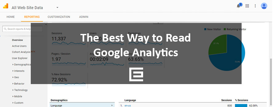 Best Way to Read Google Analytics - TheeDesign Raleigh