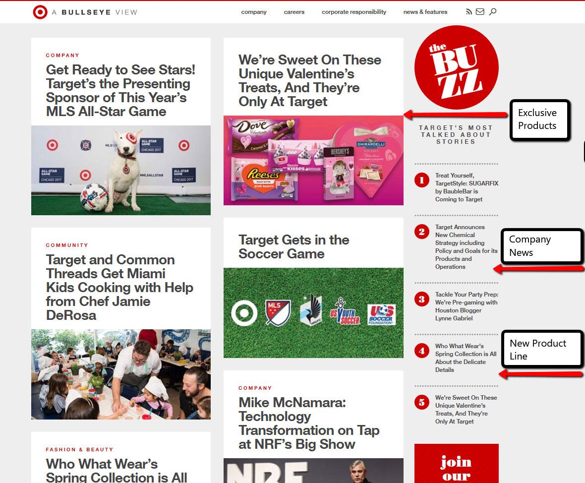 Target's Ecommerce Blog
