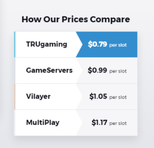 Price Comparison Table on Product Page
