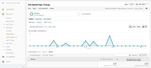 Google Analytics Page Speed Timings